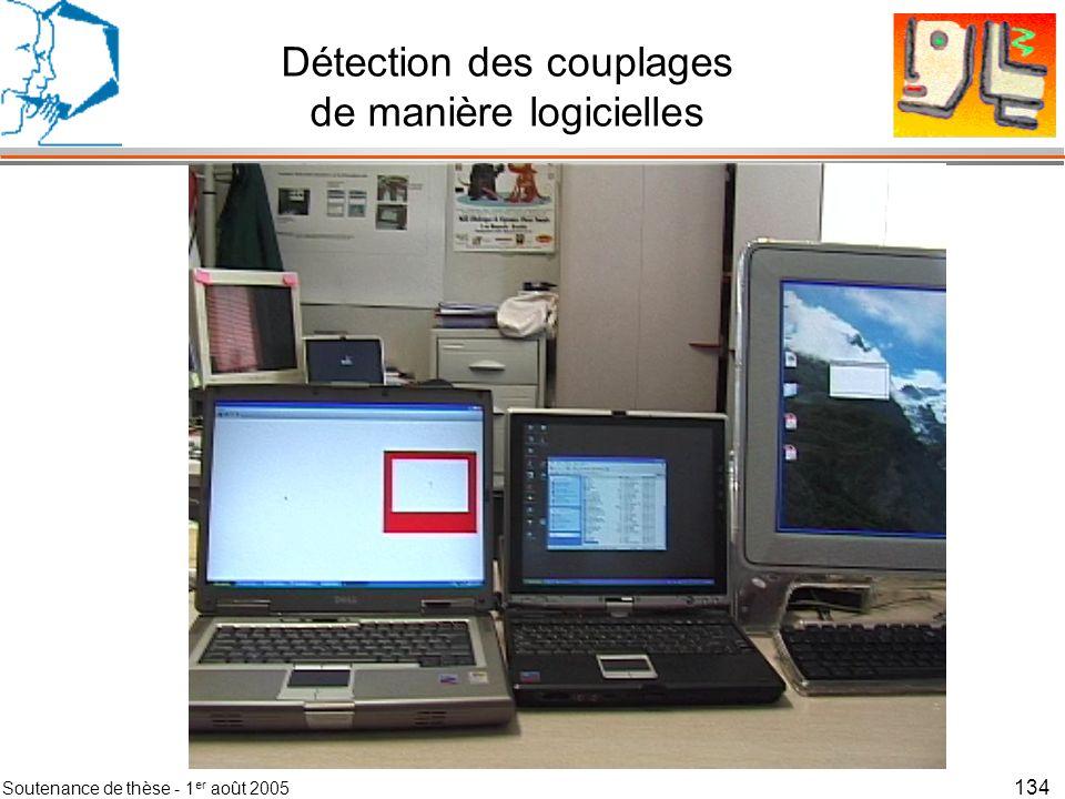 Soutenance de thèse - 1 er août 2005 135 I-AM Rôles des contexteurs Détection des couplages entre les surfaces I-AM –De manière matérielle –De manière logicielle Description des ressources dinteractions –Principalement les écrans