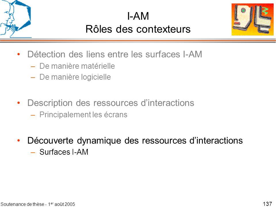 Soutenance de thèse - 1 er août 2005 138 Plan de la présentation Problèmes Objectifs de ma thèse Contributions Conclusion –Bilan –Perspectives