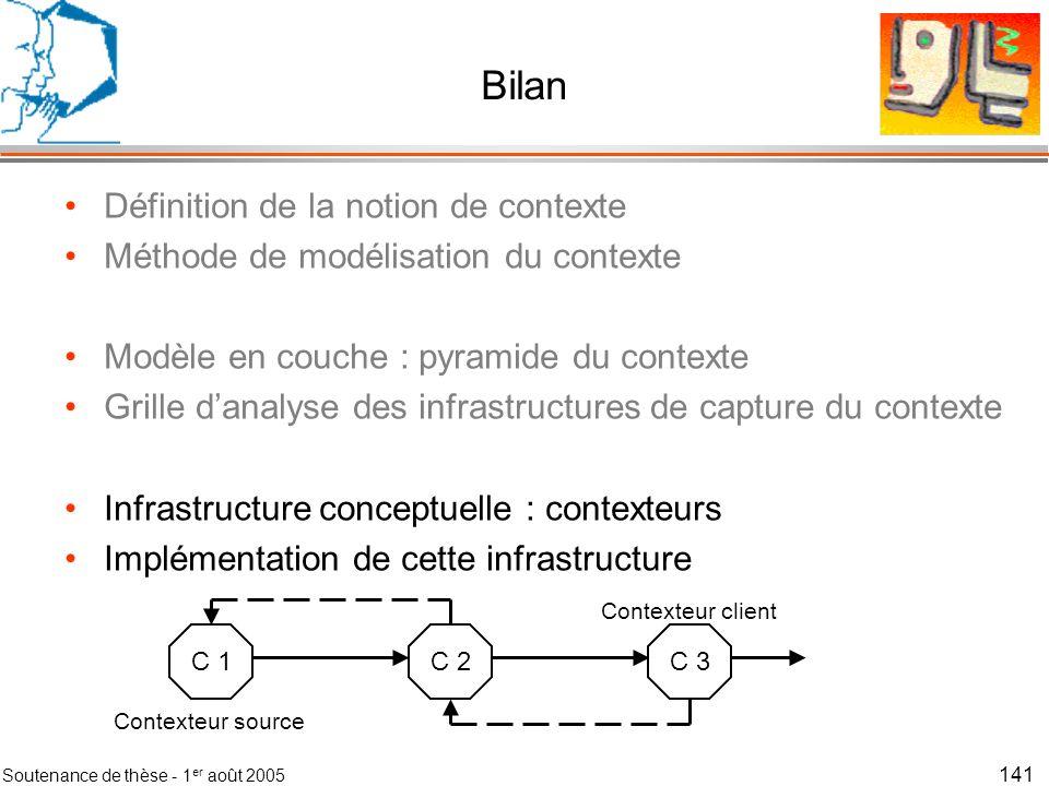 Soutenance de thèse - 1 er août 2005 142 Bilan Couverture fonctionnelle des contexteurs