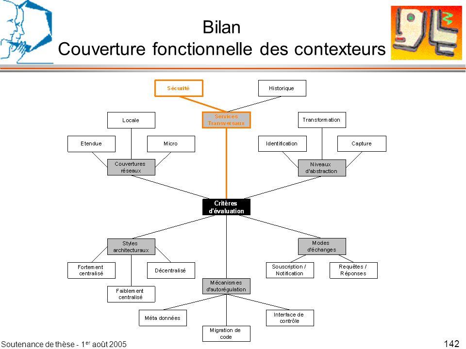 Soutenance de thèse - 1 er août 2005 143 Bilan Couverture fonctionnelle des contexteurs