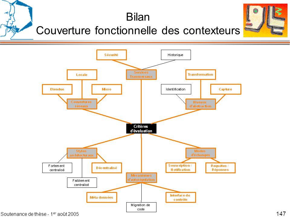 Soutenance de thèse - 1 er août 2005 148 Perspectives Modèle logiciel –Pas didentification du contexte par les contexteurs Agents cognitifs [Patrick Brézillon]