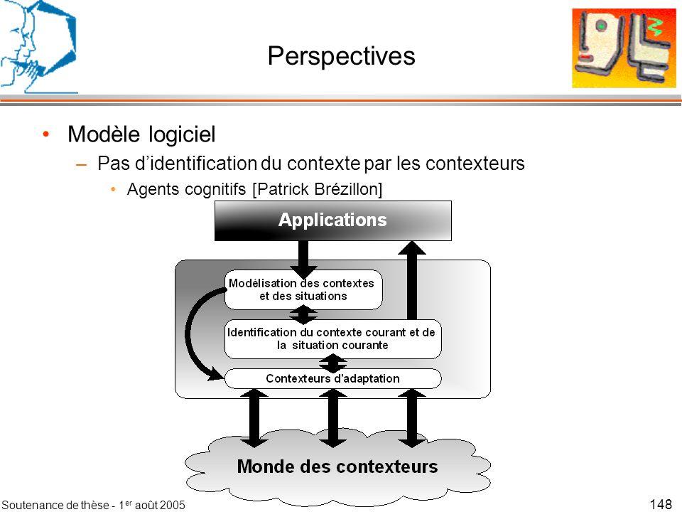 Soutenance de thèse - 1 er août 2005 149 Perspectives Modèle logiciel –Pas didentification du contexte par les contexteurs –Rupture du modèle décentralisé Fusionner les répéteurs avec les contexteurs [Kademlia]
