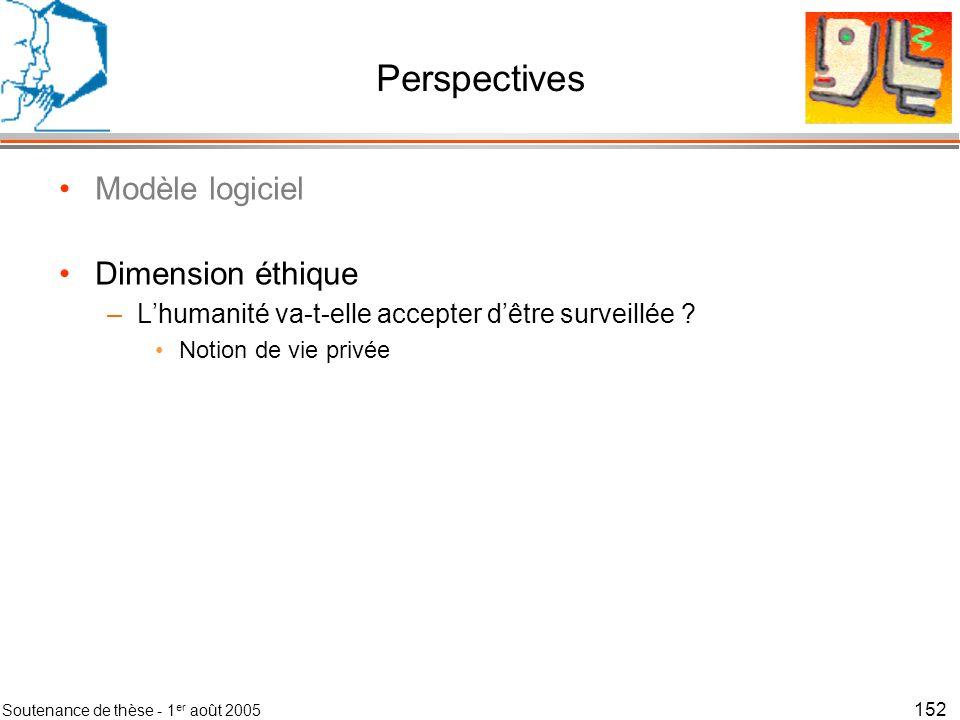 Soutenance de thèse - 1 er août 2005 153 Perspectives Modèle logiciel Dimension éthique –Lhumanité va-t-elle accepter dêtre surveillée .