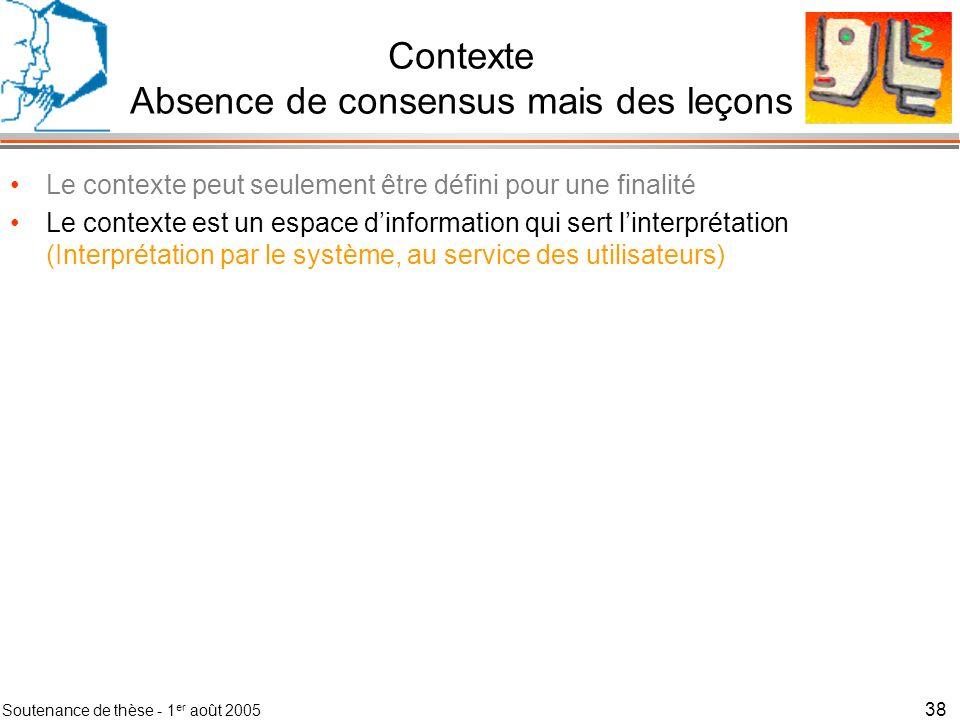 Soutenance de thèse - 1 er août 2005 39 Contexte Absence de consensus mais des leçons Le contexte peut seulement être défini pour une finalité Le contexte est un espace dinformation qui sert linterprétation Le contexte est un espace dinformation partagé entre acteurs (Espace commun entre le système et les utilisateurs)