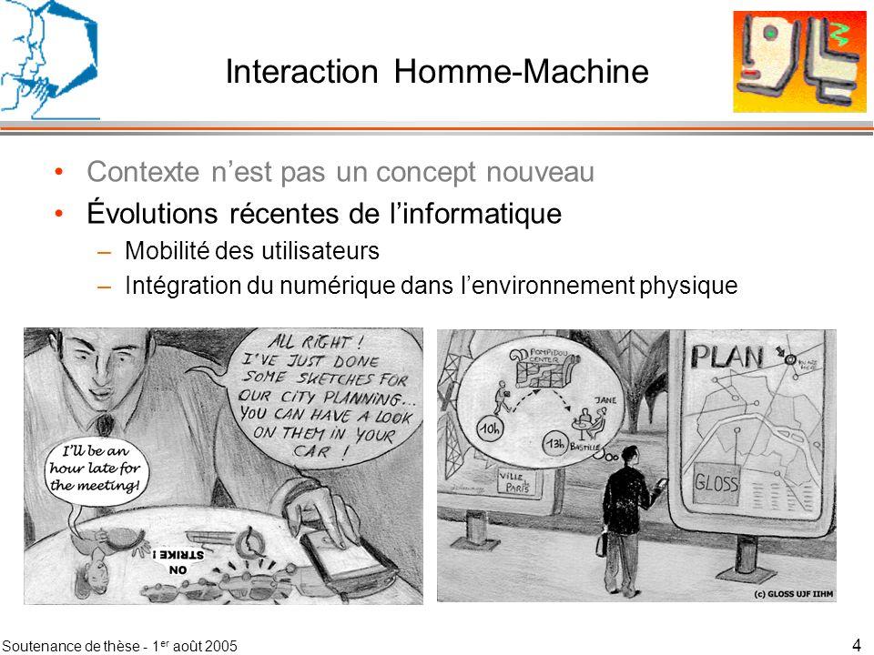 Soutenance de thèse - 1 er août 2005 5 Interaction Homme-Machine Contexte nest pas un concept nouveau Évolutions récentes de linformatique Exploitation nouvelle du contexte –Modèle implicite du contexte modèle explicite –Capture du contexte –Adaptation du système à lexécution