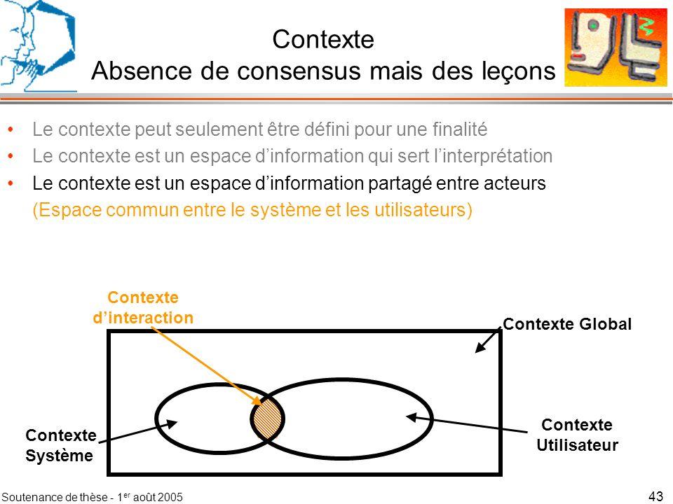 Soutenance de thèse - 1 er août 2005 44 Contexte Absence de consensus mais des leçons Le contexte peut seulement être défini pour une finalité Le contexte est un espace dinformation qui sert linterprétation Le contexte est un espace dinformation partagé entre acteurs Le contexte est un espace dinformation infini et évolutif