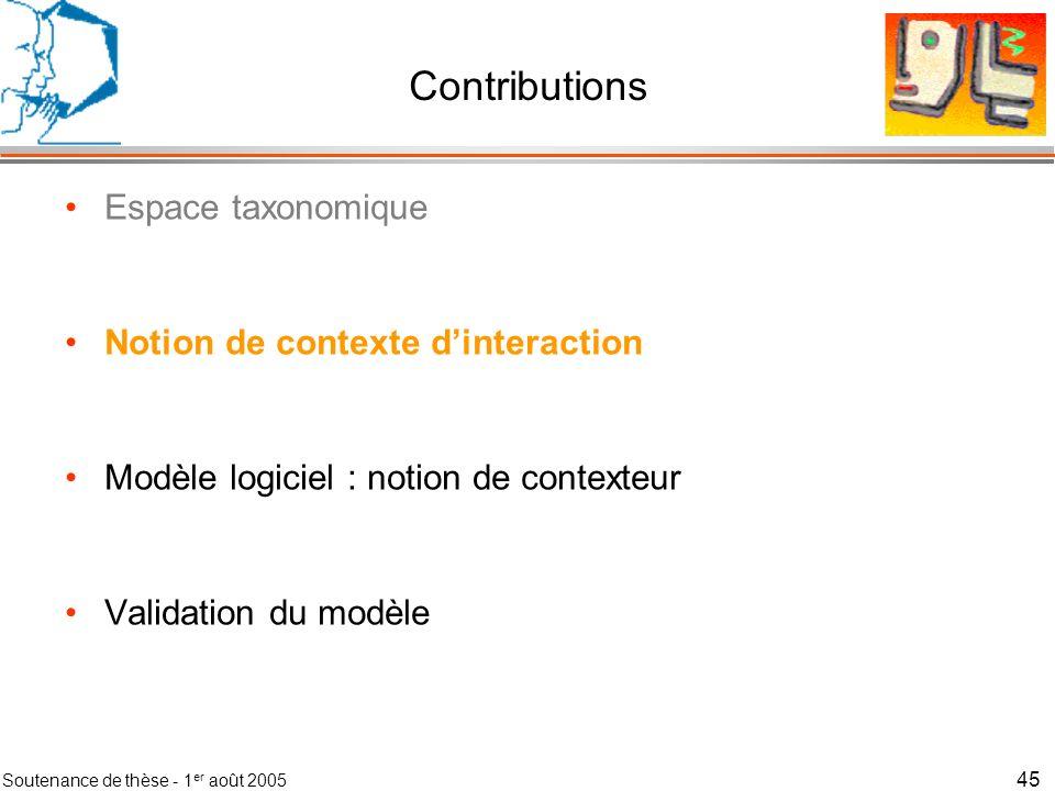 Soutenance de thèse - 1 er août 2005 46 Contexte dinteraction : Définition Définition du domaine du contexte dinteraction –Entités –Rôles –Relations
