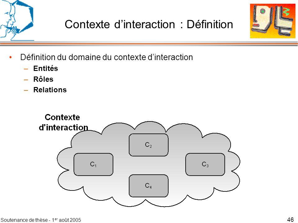 Soutenance de thèse - 1 er août 2005 47 Contexte dinteraction : Définition Définition du domaine du contexte dinteraction –Entités personnes ou objets du monde physique –Rôles –Relations