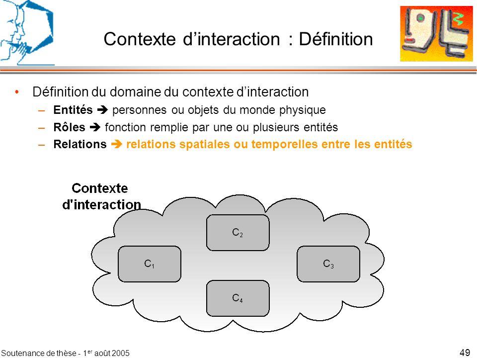 Soutenance de thèse - 1 er août 2005 50 Contexte dinteraction : Définition Définition du domaine du contexte dinteraction –Entités –Rôles cardinalité = n –Relations cardinalité = m Réseau de contextes contient 2 n+m nœuds
