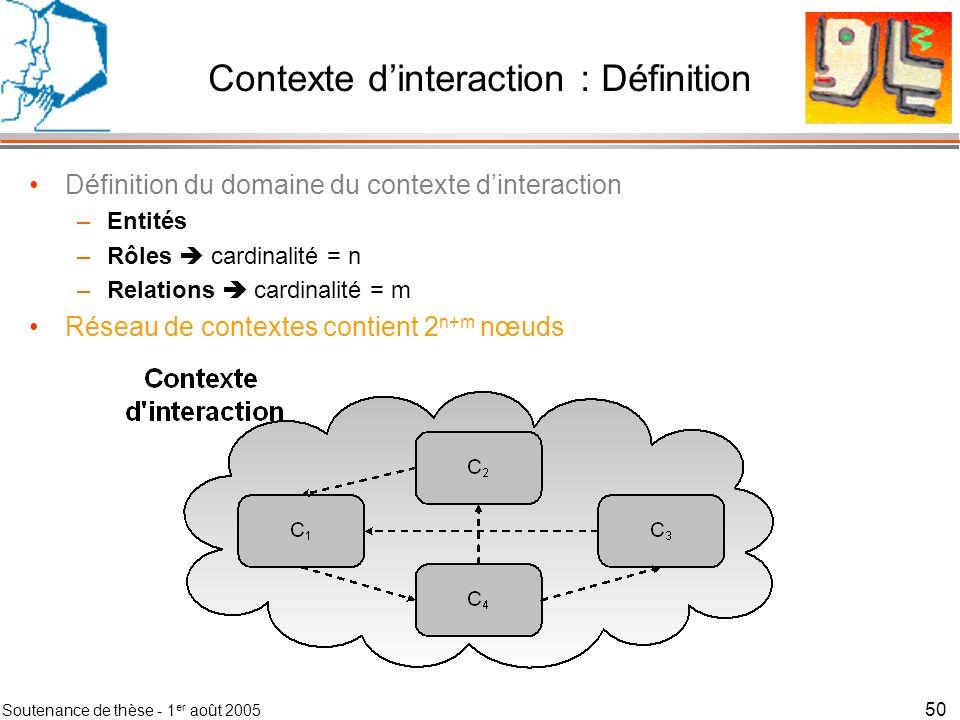 Soutenance de thèse - 1 er août 2005 51 Contexte dinteraction : Définition Définition du domaine dun contexte –R –Rel