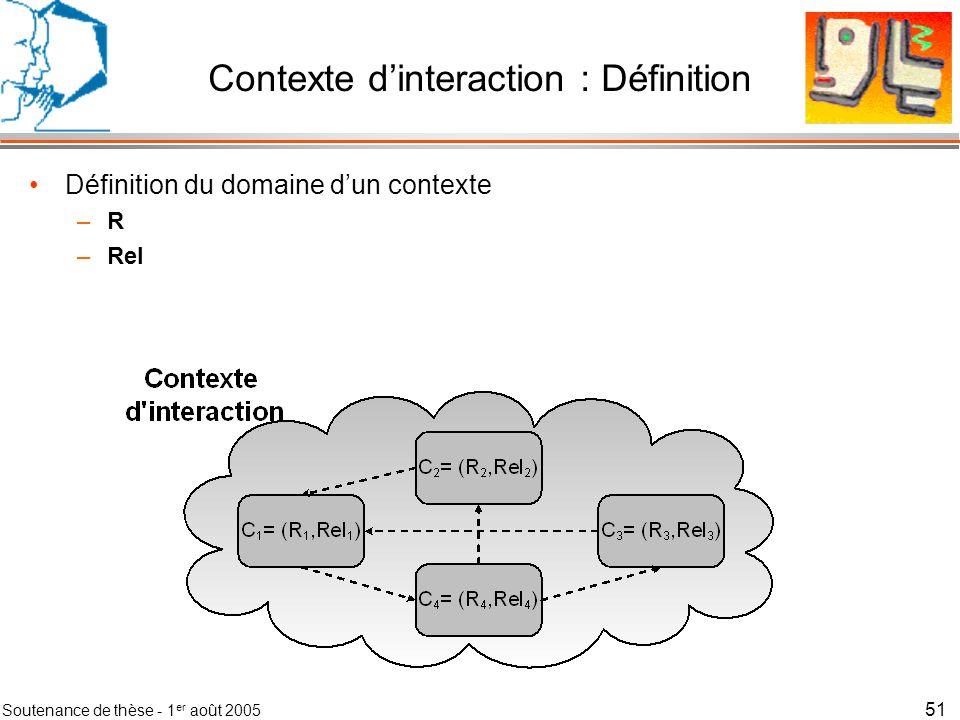 Soutenance de thèse - 1 er août 2005 52 Contexte dinteraction : Définition Définition du domaine dun contexte –R rôles effectivement joués (R С Rôles) –Rel