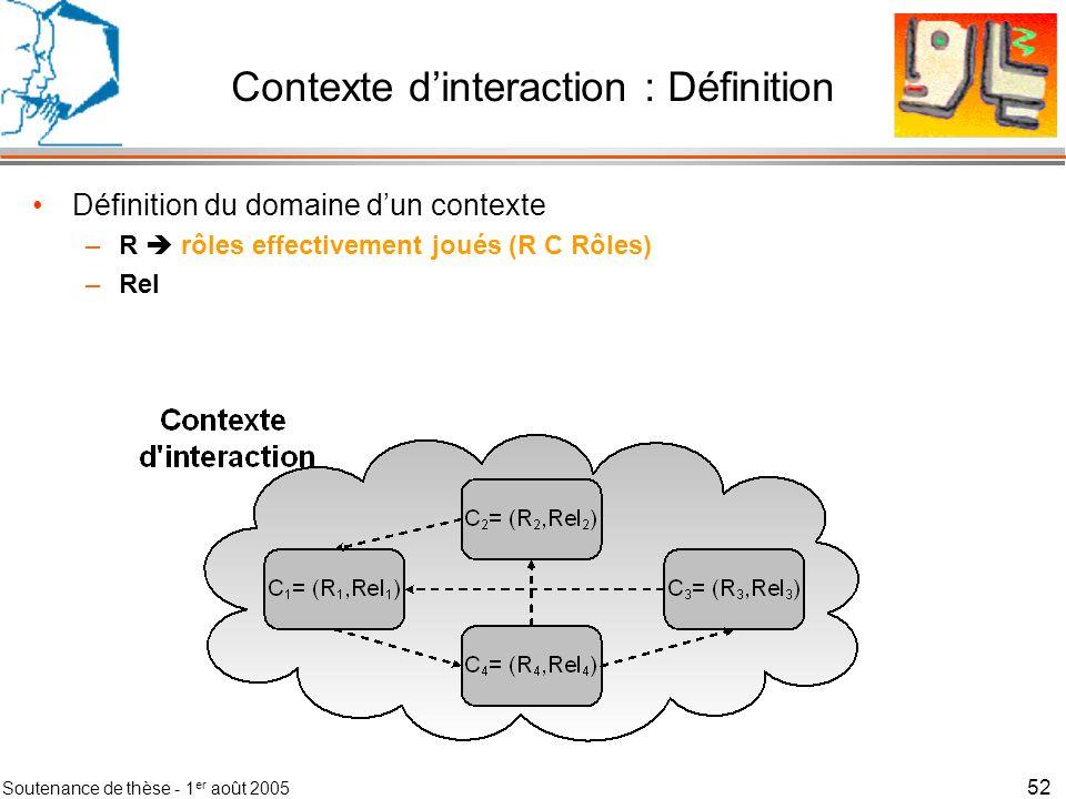 Soutenance de thèse - 1 er août 2005 53 Contexte dinteraction : Définition Définition du domaine dun contexte –R rôles effectivement joués (R С Rôles) –Rel relations vérifiées (Rel С Relations)