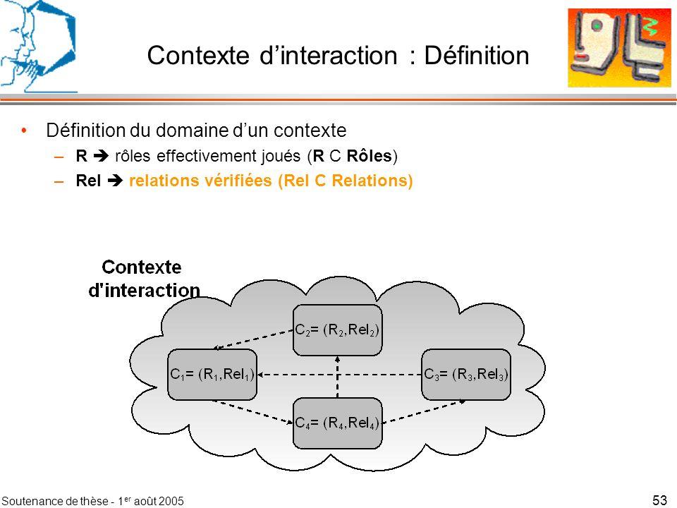 Soutenance de thèse - 1 er août 2005 54 Contexte dinteraction : Définition Changement de contexte –Apparition ou disparition dun rôle –Apparition ou disparition dune relation