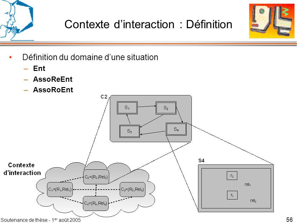 Soutenance de thèse - 1 er août 2005 57 Contexte dinteraction : Définition Définition du domaine dune situation –Ent entités présentes (Ent С Entités) –AssoReEnt –AssoRoEnt