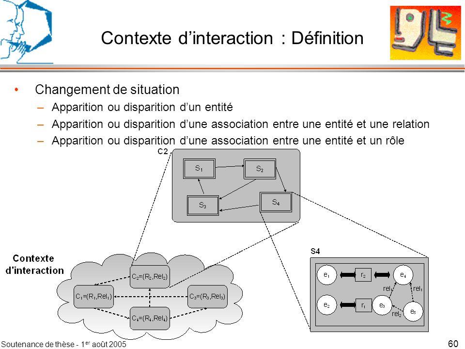 Soutenance de thèse - 1 er août 2005 61 Contexte dinteraction : Illustration Illustration avec lexemple dune conférence Présentateur Spectateurs Ecran