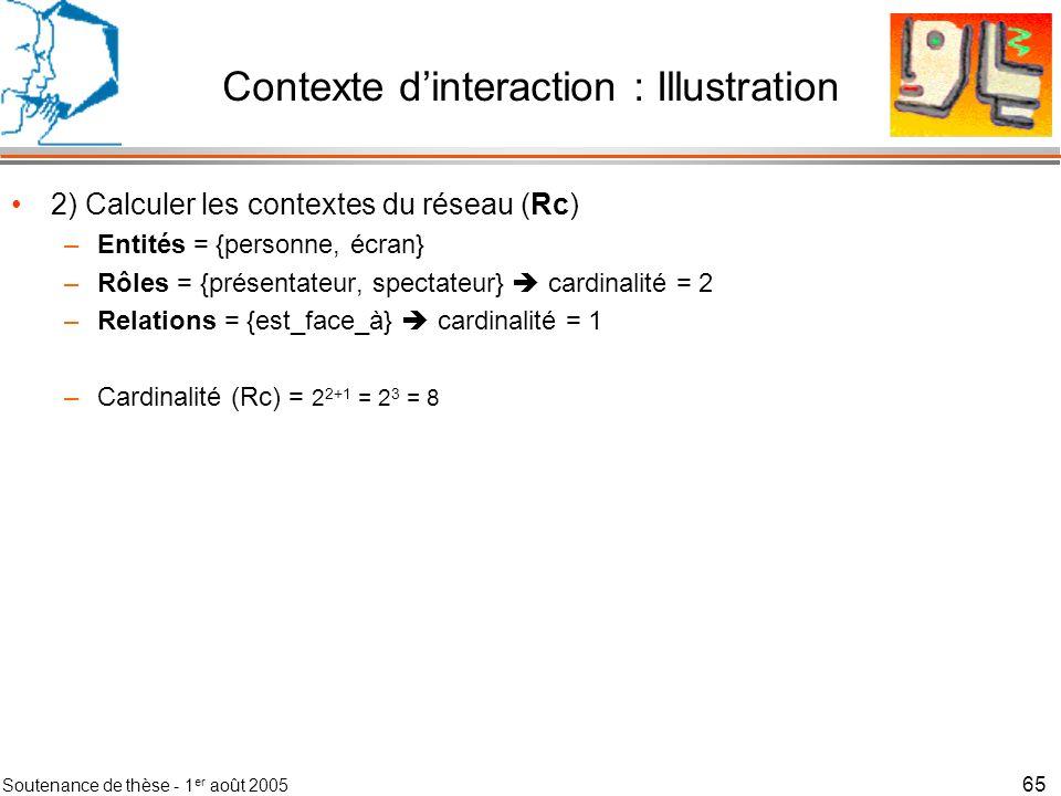 Soutenance de thèse - 1 er août 2005 66 Contexte dinteraction : Illustration 2) Calculer les contextes du réseau (Rc) –Entités = {personne, écran} –Rôles = {présentateur, spectateur} –Relations = {est_face_à} Définition du contexte C 6 –R 6 = {spectateur} –Rel 6 = {est_face_à}