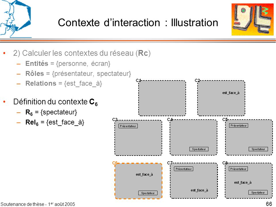 Soutenance de thèse - 1 er août 2005 67 Contexte dinteraction : Illustration 2) Calculer les contextes du réseau (Rc) –Entités = {personne, écran} –Rôles = {présentateur, spectateur} –Relations = {est_face_à} Définition du contexte C 8 –R 8 = {présentateur, spectateur} –Rel 8 = {est_face_à}