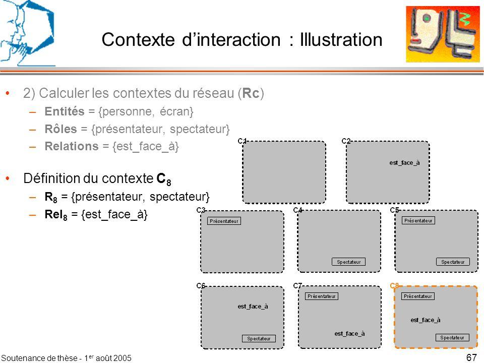Soutenance de thèse - 1 er août 2005 68 Contexte dinteraction : Méthode Méthode en 7 étapes –1) Définir le domaine du contexte dinteraction –2) Calculer les contextes du réseau –3) Simplifier le réseau de contextes en fusionnant les contextes identiques