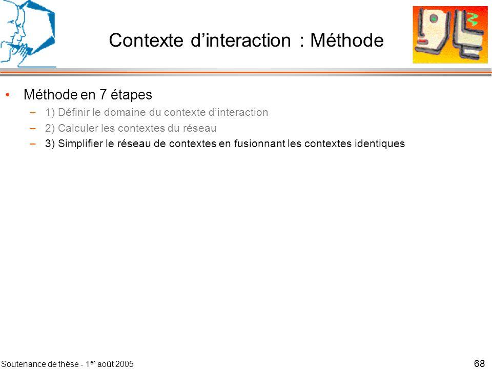 Soutenance de thèse - 1 er août 2005 69 Contexte dinteraction : Illustration 3) Simplifier le réseau de contextes