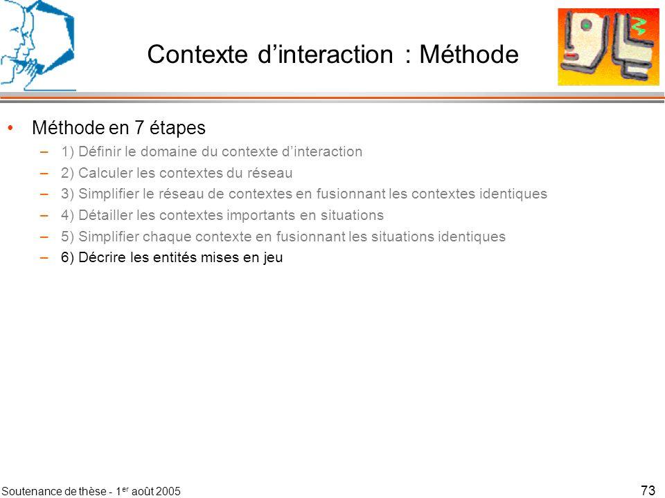 Soutenance de thèse - 1 er août 2005 74 6) Décrire les entités mises en jeu Contexte dinteraction : Définition