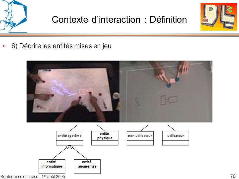 Soutenance de thèse - 1 er août 2005 76 6) Décrire les entités mises en jeu Contexte dinteraction : Définition