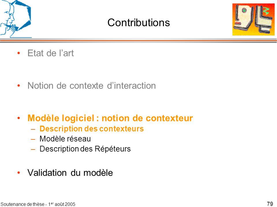 Soutenance de thèse - 1 er août 2005 80 Modèle logiciel : le Contexteur Abstraction logicielle composée de deux facettes fonctionnelles Données dentrée Meta Données dentrée Données de sortie Meta Données de sortie Noyau fonctionnel Contrôle de sortie Contrôle dentrée