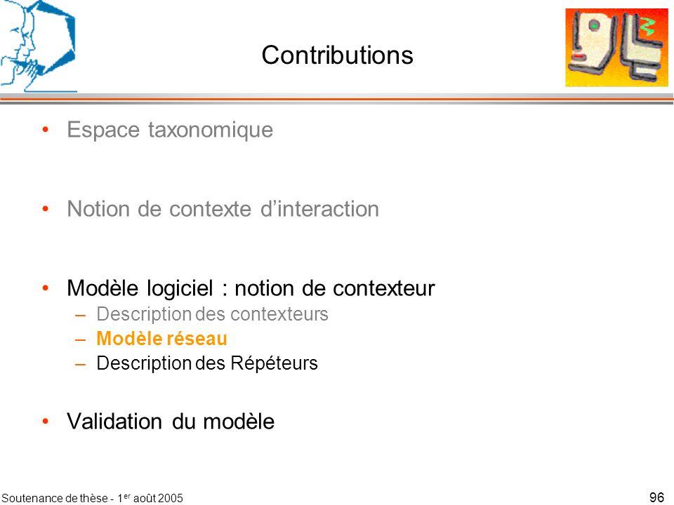 Soutenance de thèse - 1 er août 2005 97 Modèle réseau P2P (Pair à Pair) Client et serveur –Robustesse de chaque contexteur