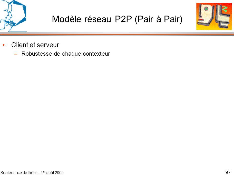 Soutenance de thèse - 1 er août 2005 98 Modèle réseau P2P (Pair à Pair) Client et serveur –Robustesse de chaque contexteur Architecture complètement distribuée –Apparitions / disparitions de nouveaux contexteurs facilitées