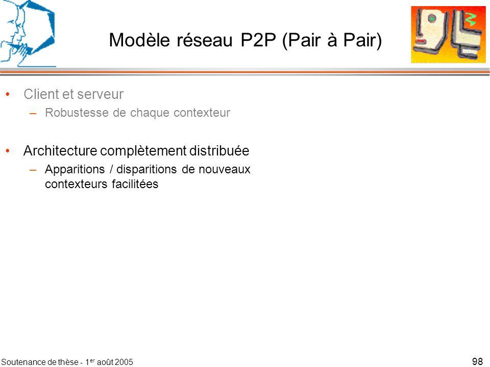 Soutenance de thèse - 1 er août 2005 99 Modèle réseau P2P (Pair à Pair) Client et serveur –Robustesse de chaque contexteur Architecture complètement distribuée –Apparitions / disparitions de nouveaux contexteurs facilitées Découverte locale –Requête sur UDP multicast