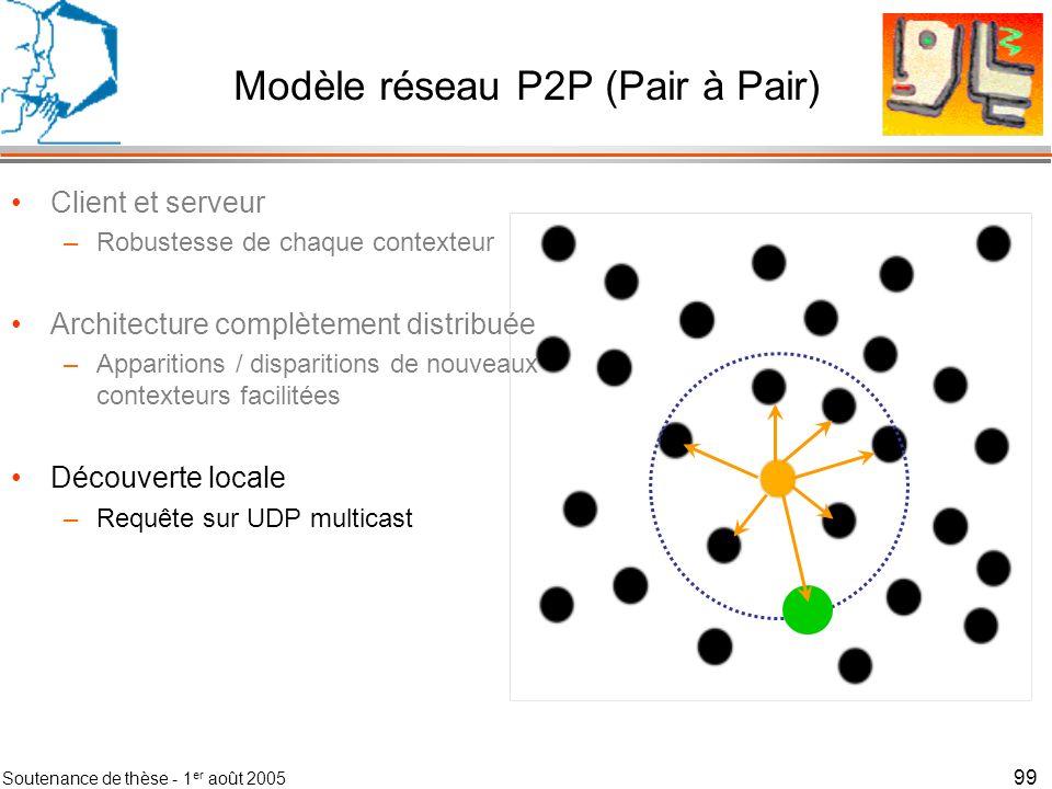 Soutenance de thèse - 1 er août 2005 100 Modèle réseau P2P (Pair à Pair) Client et serveur –Robustesse de chaque contexteur Architecture complètement distribuée –Apparitions / disparitions de nouveaux contexteurs facilitées Découverte locale –Requête sur UDP multicast Découverte distante –Inondation du réseau