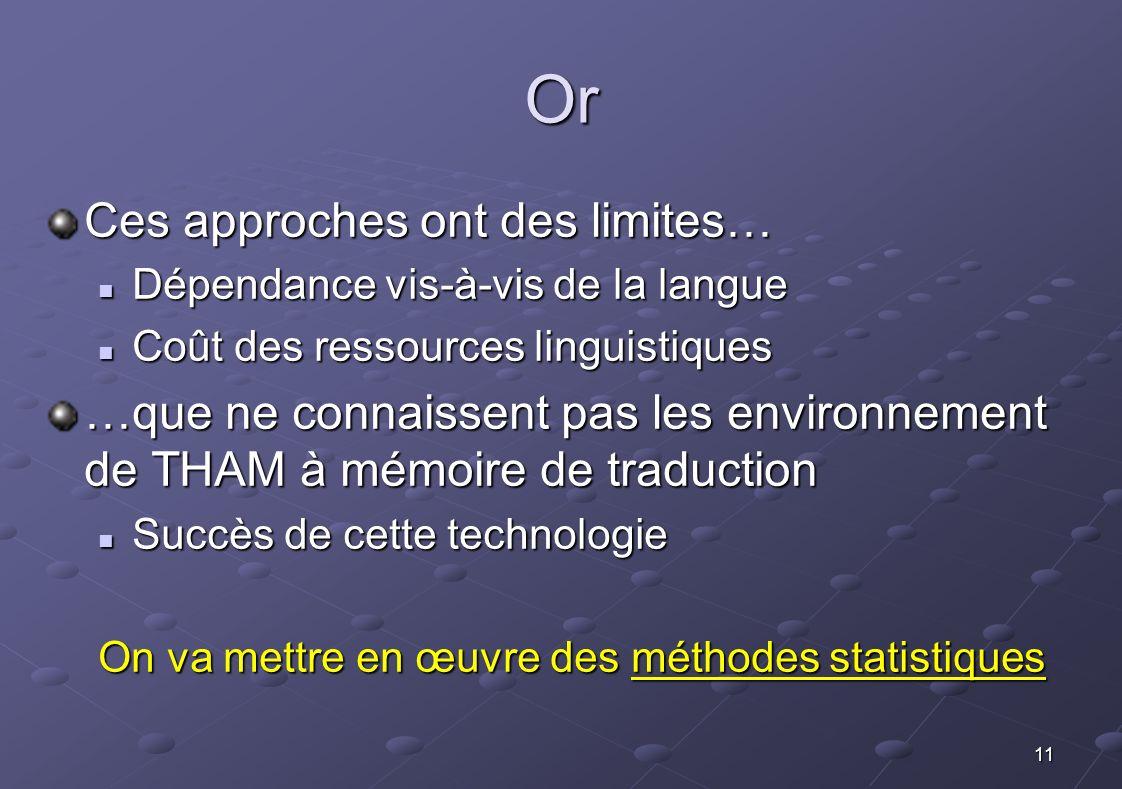 11 Or Ces approches ont des limites… Dépendance vis-à-vis de la langue Dépendance vis-à-vis de la langue Coût des ressources linguistiques Coût des re