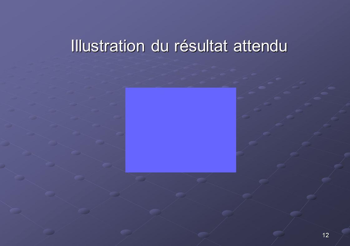 12 Illustration du résultat attendu
