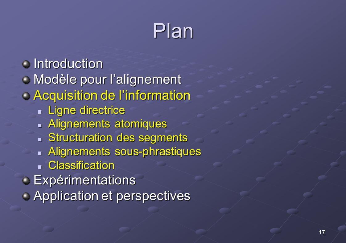 17 Plan Introduction Modèle pour lalignement Acquisition de linformation Ligne directrice Ligne directrice Alignements atomiques Alignements atomiques