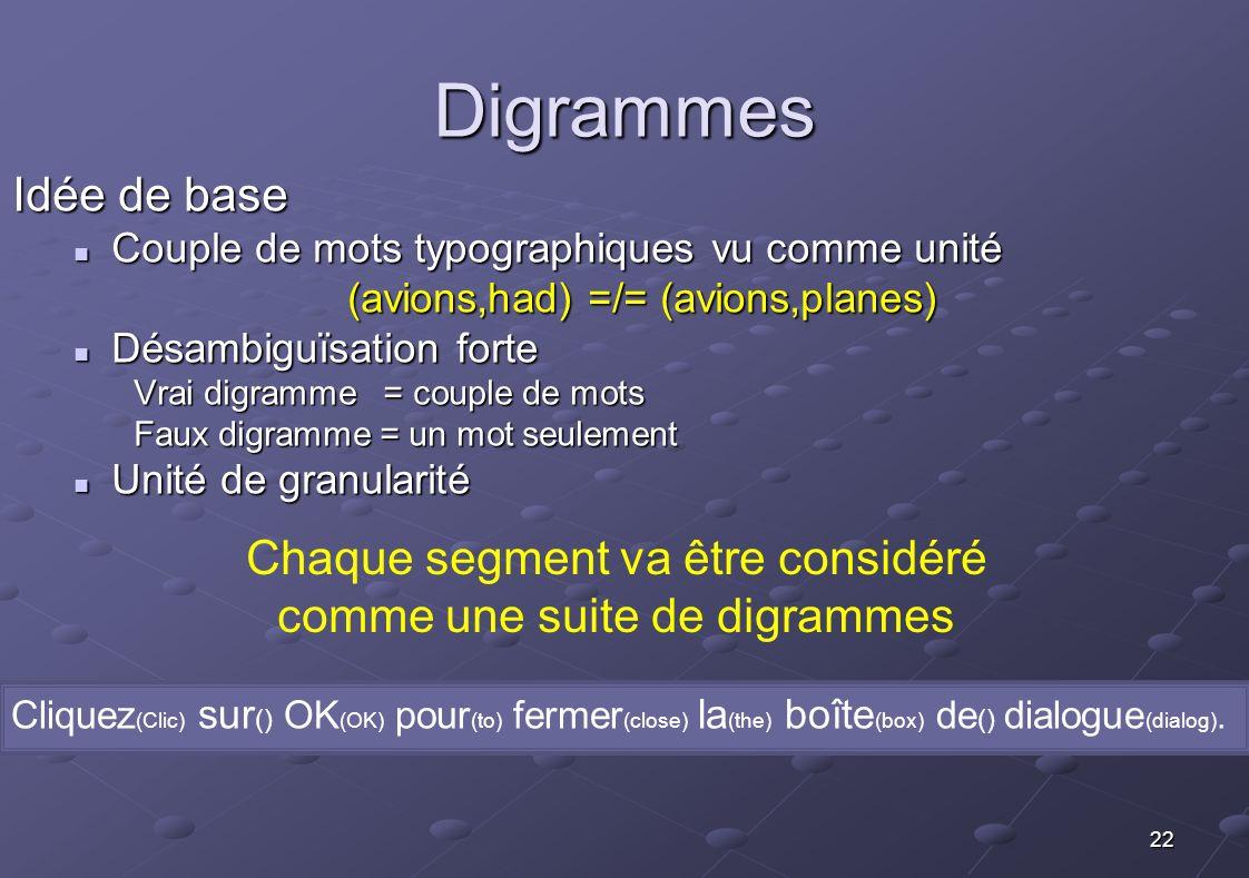 22 Digrammes Idée de base Couple de mots typographiques vu comme unité Couple de mots typographiques vu comme unité (avions,had) =/= (avions,planes) D