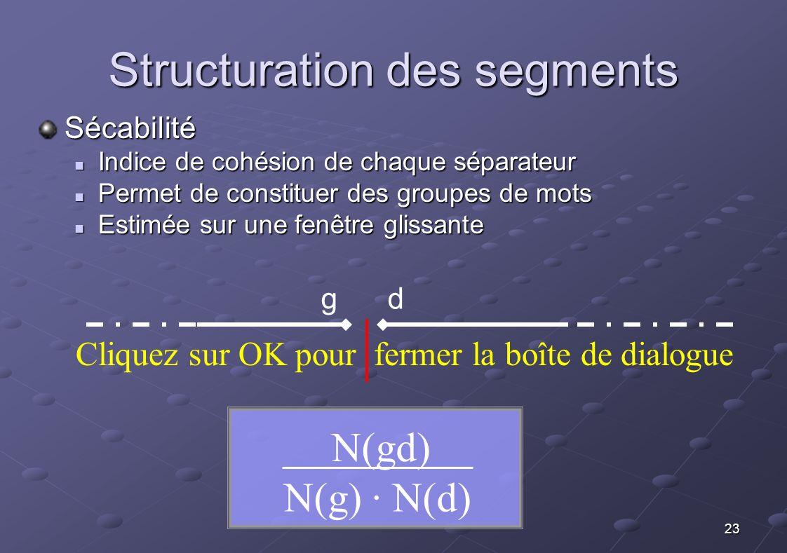 23 Sécabilité Indice de cohésion de chaque séparateur Indice de cohésion de chaque séparateur Permet de constituer des groupes de mots Permet de const