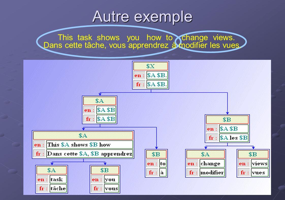 27 Autre exemple This task shows you how to change views. Dans cette tâche, vous apprendrez à modifier les vues.