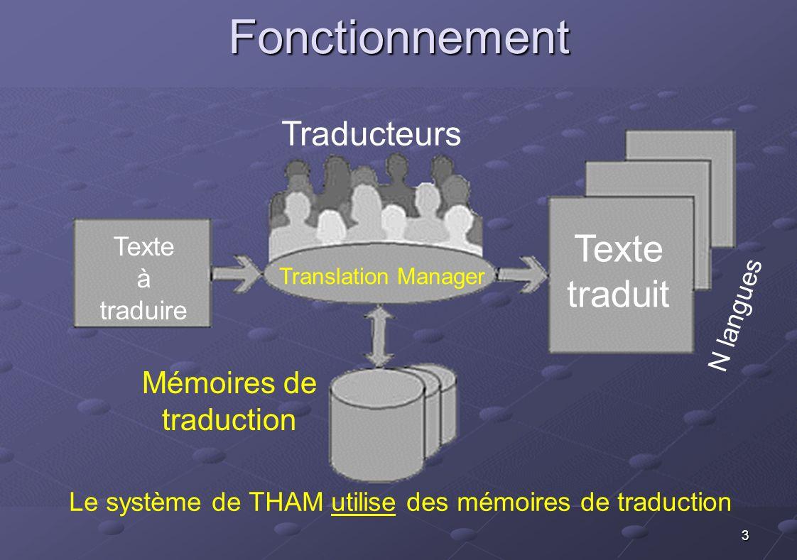 3Fonctionnement Traducteurs Texte à traduire Texte traduit N langues Translation Manager Mémoires de traduction Le système de THAM utilise des mémoire