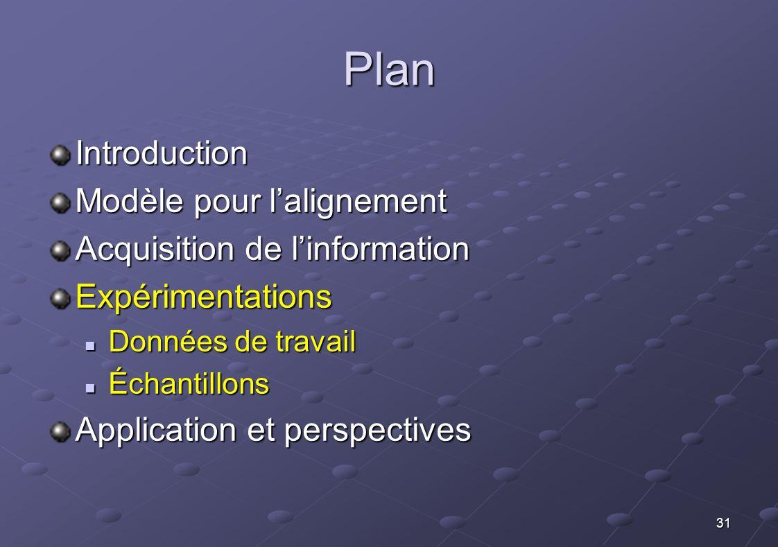 31 Plan Introduction Modèle pour lalignement Acquisition de linformation Expérimentations Données de travail Données de travail Échantillons Échantill