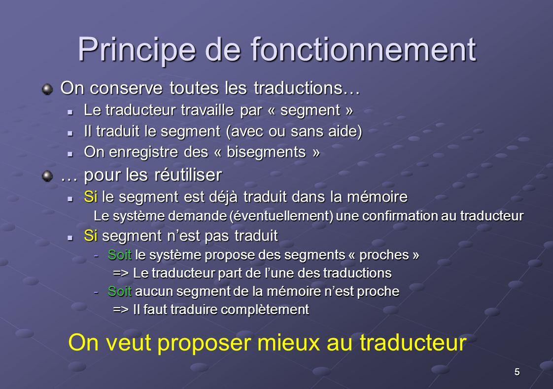 5 Principe de fonctionnement On conserve toutes les traductions… Le traducteur travaille par « segment » Le traducteur travaille par « segment » Il tr
