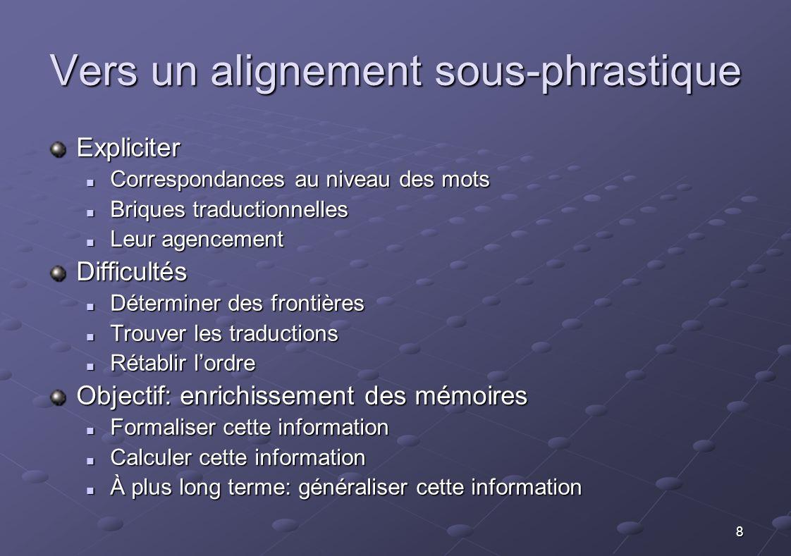 8 Vers un alignement sous-phrastique Expliciter Correspondances au niveau des mots Correspondances au niveau des mots Briques traductionnelles Briques