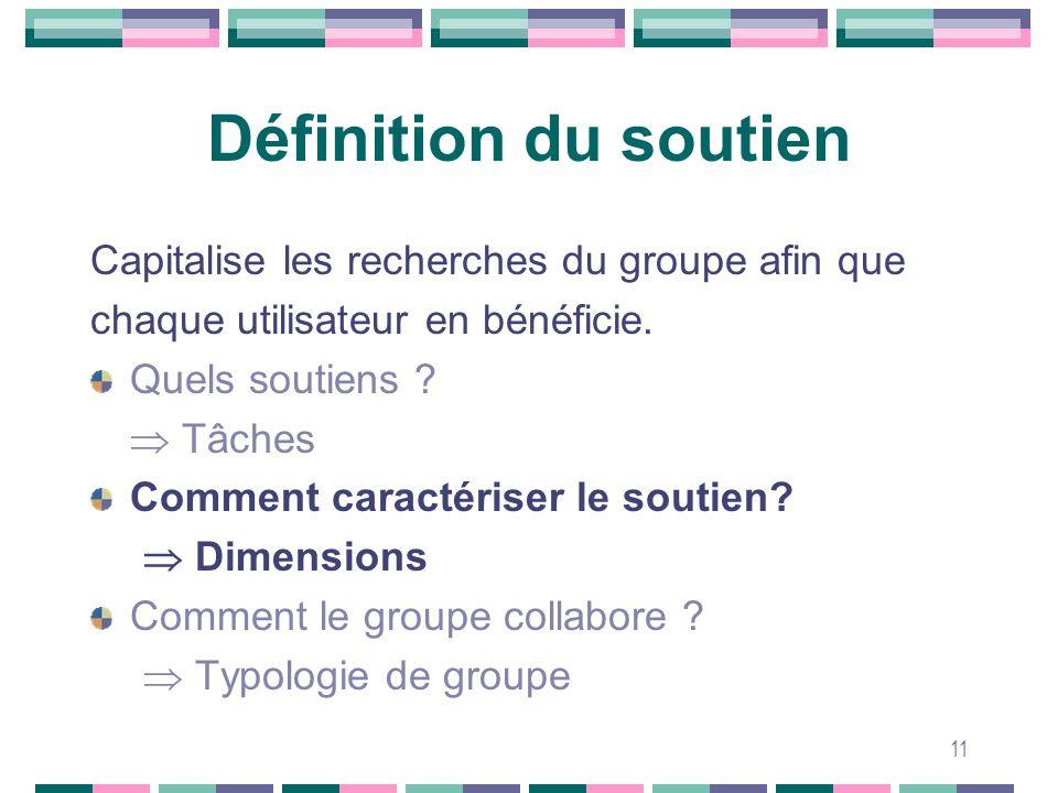 11 Définition du soutien Capitalise les recherches du groupe afin que chaque utilisateur en bénéficie. Quels soutiens ? Tâches Comment caractériser le