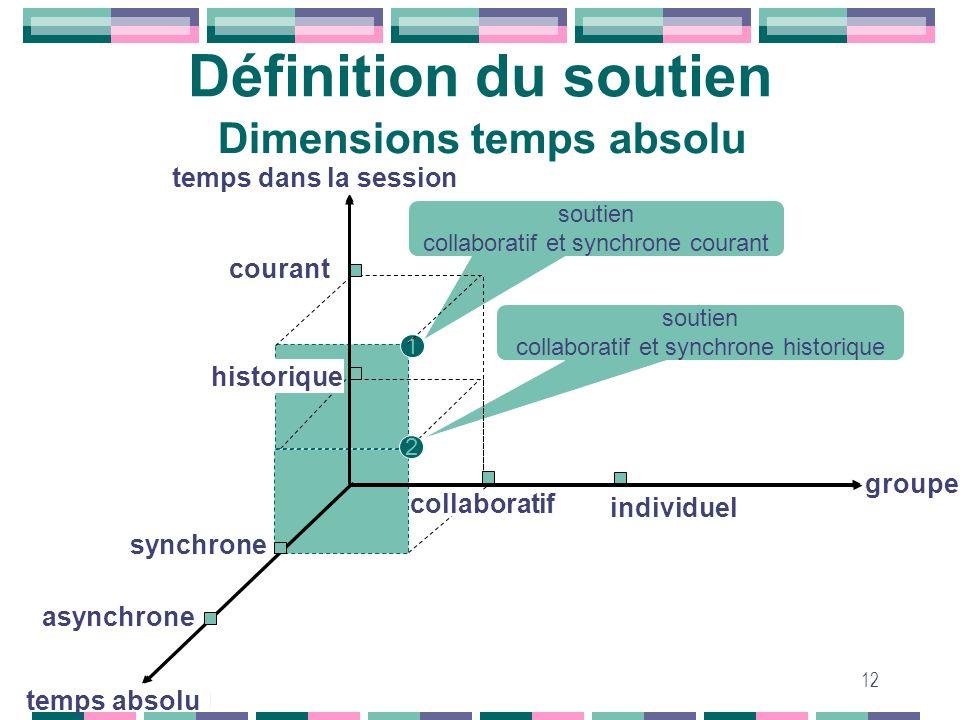 12 soutien collaboratif et synchrone courant soutien collaboratif et synchrone historique 1 2 asynchrone groupe temps dans la session individuel temps