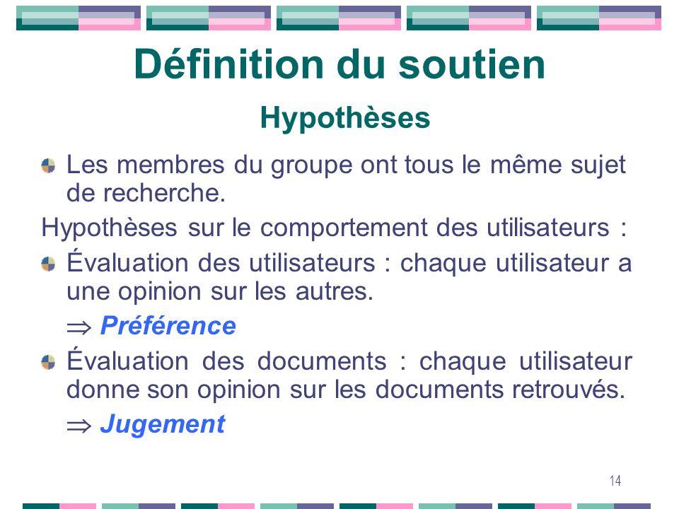 14 Définition du soutien Hypothèses Les membres du groupe ont tous le même sujet de recherche. Hypothèses sur le comportement des utilisateurs : Évalu