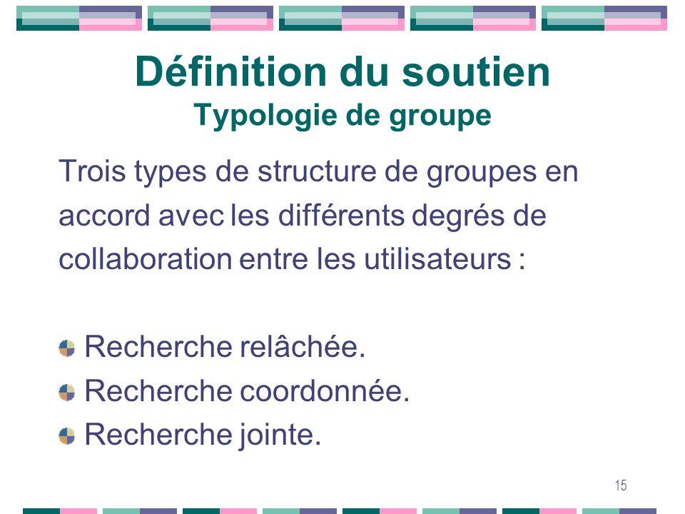 15 Trois types de structure de groupes en accord avec les différents degrés de collaboration entre les utilisateurs : Recherche relâchée. Recherche co