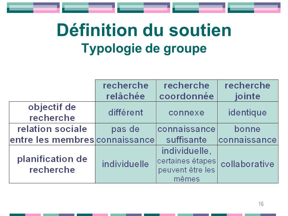 16 Définition du soutien Typologie de groupe