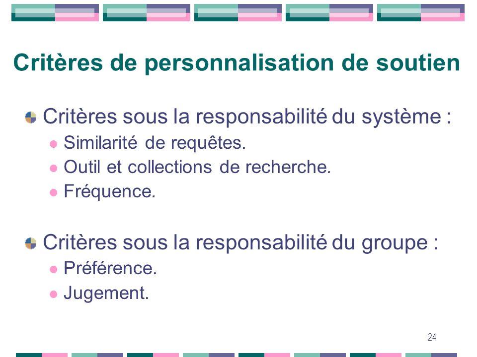 24 Critères sous la responsabilité du système : Similarité de requêtes. Outil et collections de recherche. Fréquence. Critères sous la responsabilité