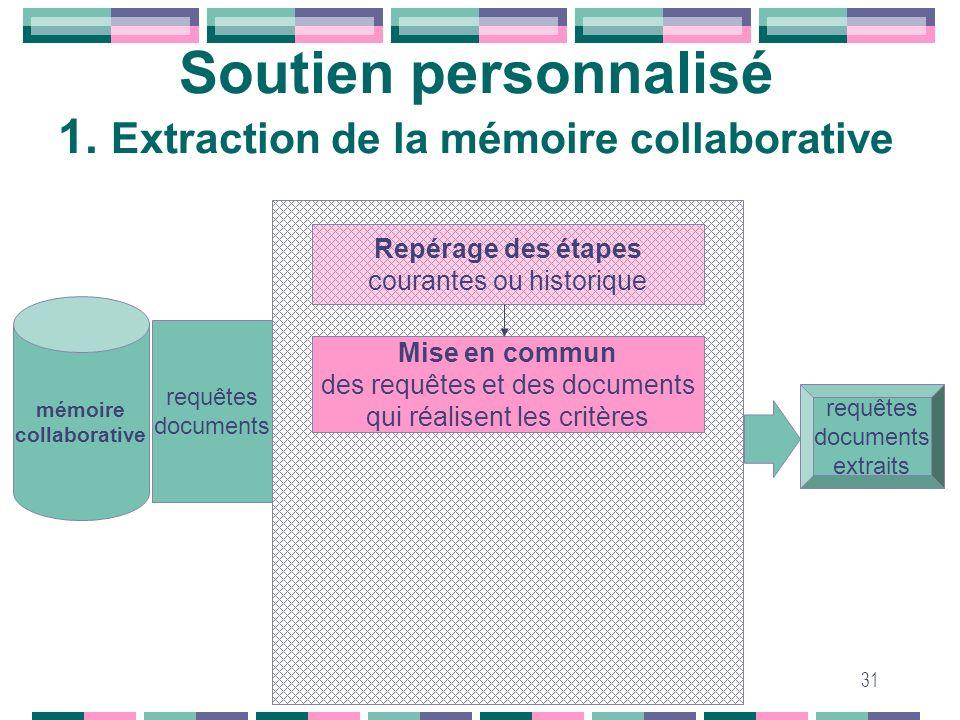 31 Soutien personnalisé 1. Extraction de la mémoire collaborative mémoire collaborative Repérage des étapes courantes ou historique Mise en commun des