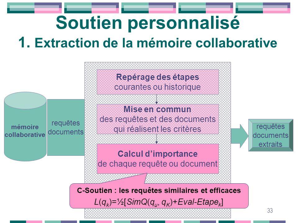 33 Soutien personnalisé 1. Extraction de la mémoire collaborative mémoire collaborative Repérage des étapes courantes ou historique Mise en commun des