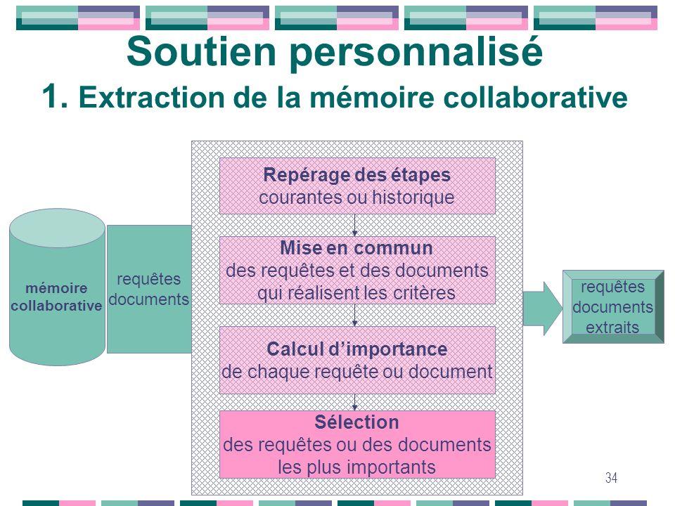 34 Soutien personnalisé 1. Extraction de la mémoire collaborative mémoire collaborative Repérage des étapes courantes ou historique Mise en commun des