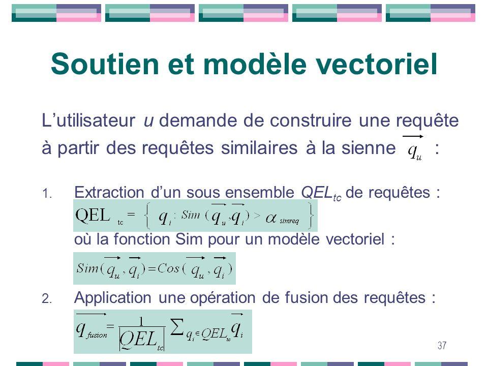37 Soutien et modèle vectoriel Lutilisateur u demande de construire une requête à partir des requêtes similaires à la sienne : 1. Extraction dun sous